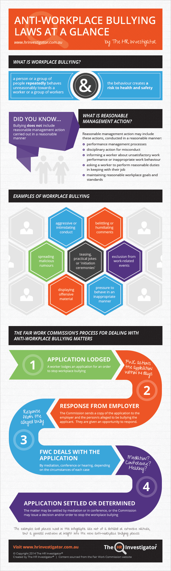 [INFOGRAPHIC] Anti-Workplace Bullying Laws at a glance